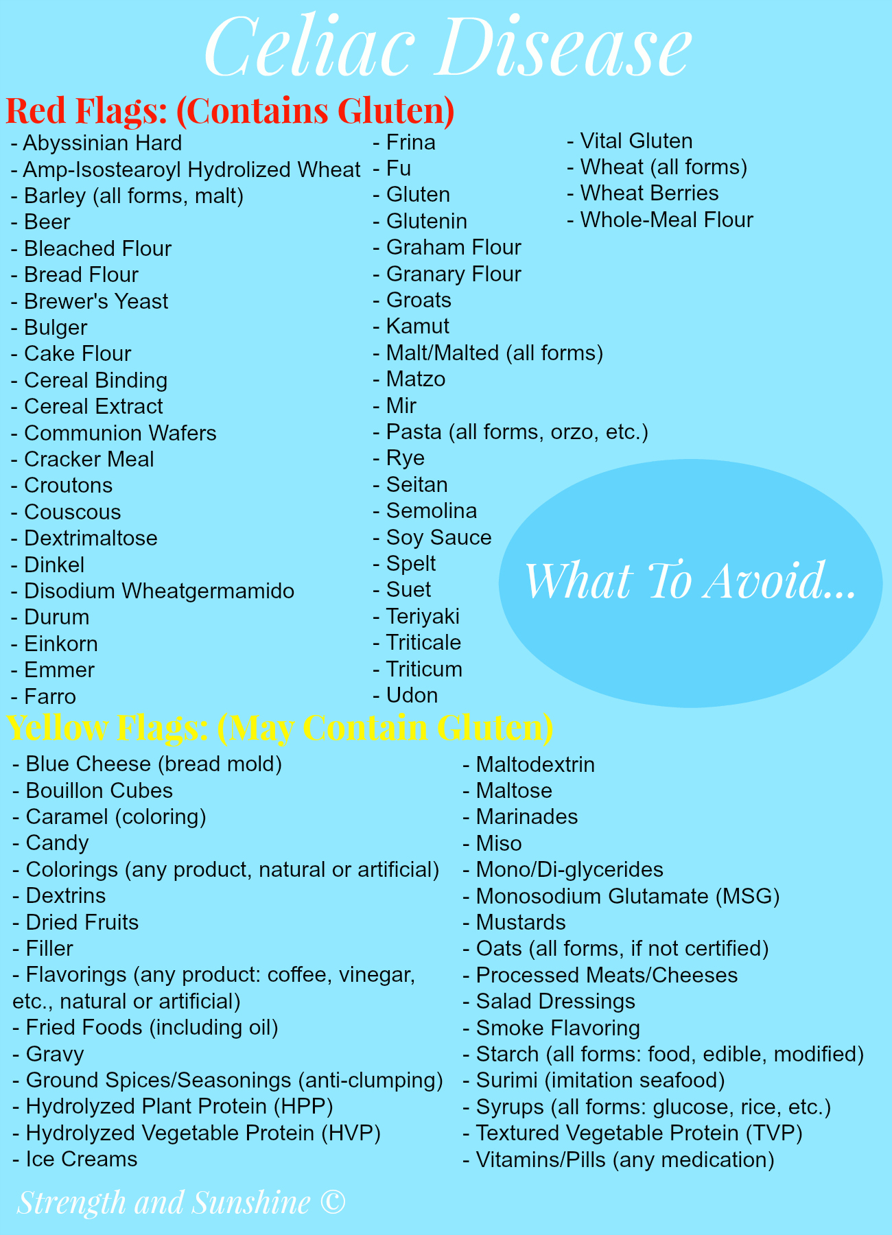What To Avoid With Celiac Disease
