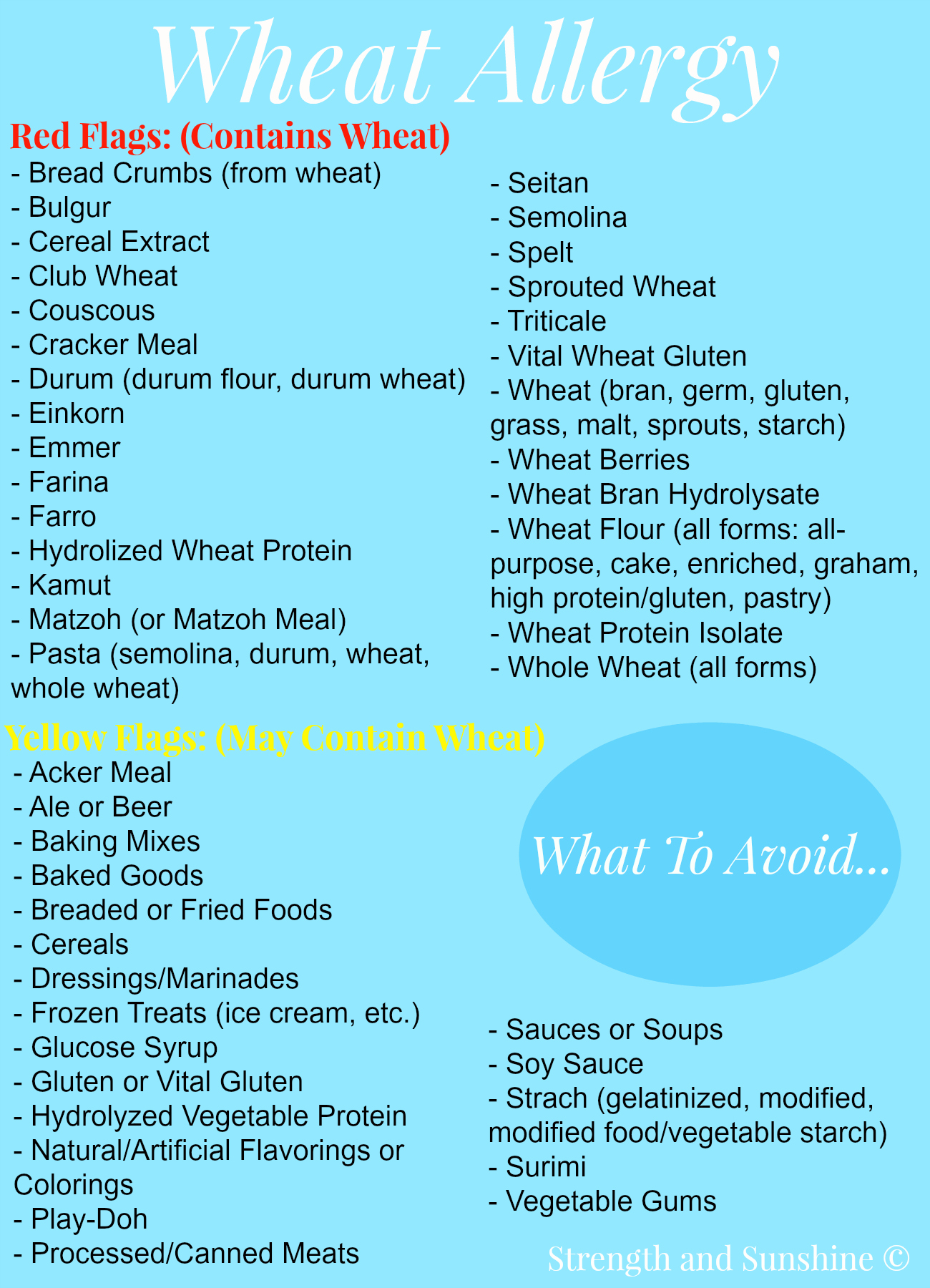 What To Avoid With A Wheat Allergy | Strength and Sunshine @RebeccaGF666 #foodallergies
